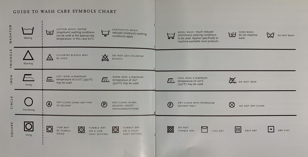 Wash Care Symbols Chart - Monarch Laundry, York